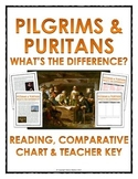 13 Colonies - Pilgrims vs. Puritans - Reading and Comparison Chart and Key