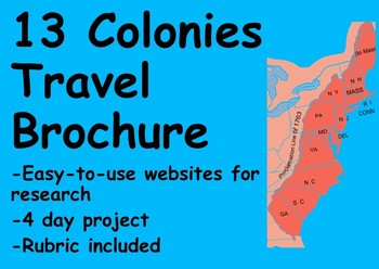 13 Colonies Project (Travel Brochure)