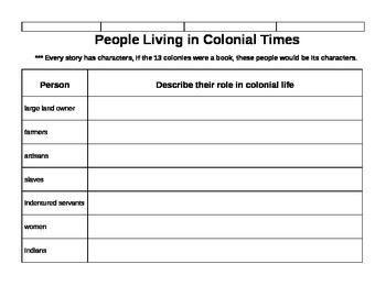 13 Colonies Regions and People