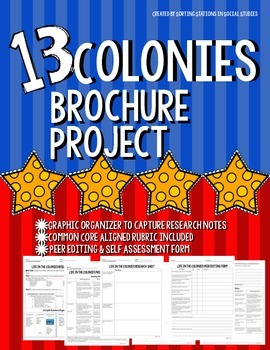 13 Colonies Research Project