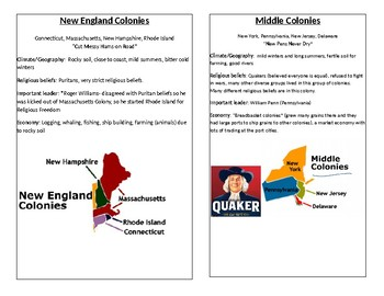 13 Colonies Review Study Guide
