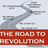 13 Colonies Road to the American Revolution Research Project