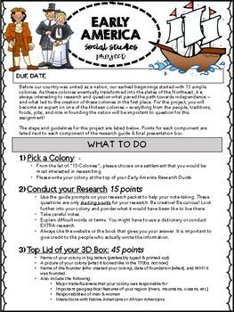 13 Colonies SALT MAP Project!!