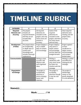 13 Colonies - Timeline Assignment (Handout, Teacher Key, Rubric, etc.)