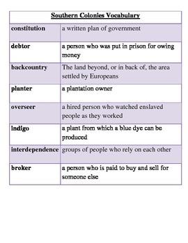 13 Colonies Vocabulary