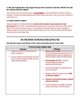 13 Colonies to Articles of Confederation Review Sheet with Answers