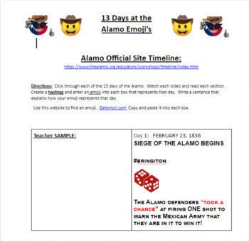 13 Days at the Alamo Emojis