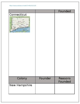 13 colonies New England