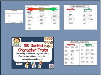130 Sorted Character Traits For Easy Student Reference
