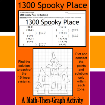 1300 Spooky Place - A Math-Then-Graph Activity - Solve 15 Systems