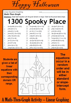1300 Spooky Place - A Math-Then-Graph Activity - Linear Graphing