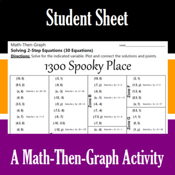 1300 Spooky Place - A Math-Then-Graph Activity - Solve 2-Step Equations