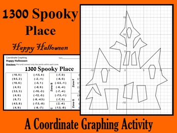 1300 Spooky Place - A Math-then-Graph Activity - Exponential Expressions