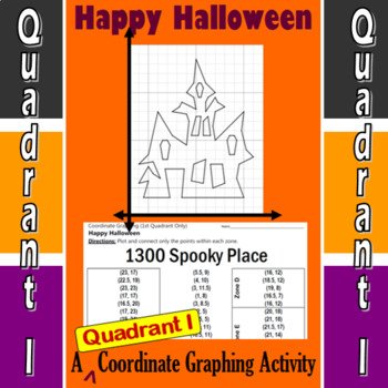 1300 Spooky Place - A Quadrant I Coordinate Graphing Activity