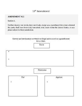 13th, 14th, 15th Amendment Group Activity