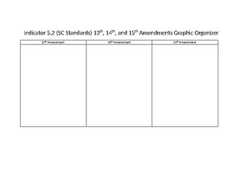 13th, 14th, and 15th graphic organizer