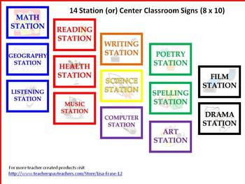 14 Classroom Station or Classroom Center Signs -Colorful