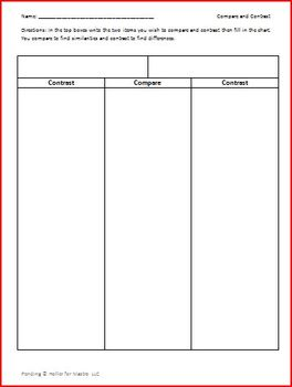 14 Compare and Contrast Graphic Organizers