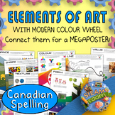 14 Elements of Art Posters with Modern Colour Wheel - Canadian Edition - RYB/CMY