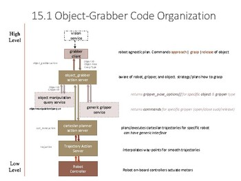 14. Object Grasping