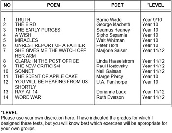 14 Short Unseen Poetry Tests for the high school