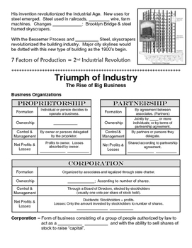14 - Triumph of Industry - Scaffold/Guided Notes (Blank and Filled-In)