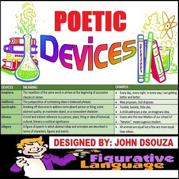 15 ALL IMPORTANT LITERARY DEVICES: HANDOUT