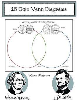 15 Coin Venn Diagrams