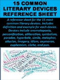 15 Common Literary Devices Reference Sheet