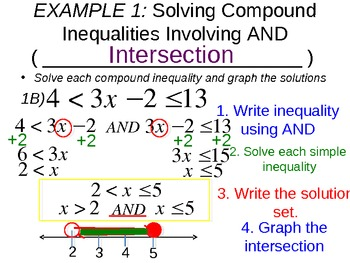 15) Compound Inequalities AND/OR (Complete 2+ Day PPT Lesson)