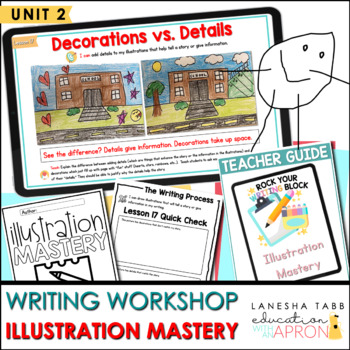 15 Days to ILLUSTRATION Mastery
