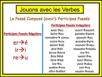 15 French Verb Form Powerpoint Activities (Jouons avec les verbes)