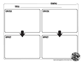 15 Graphic Organizers - Aligned to ReadyGen