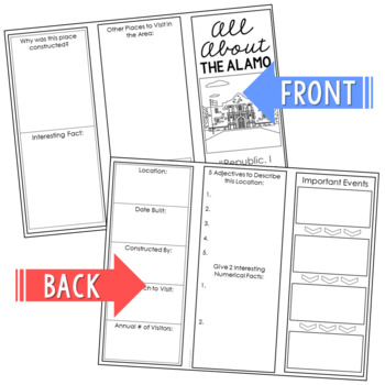 15 USA Landmark Brochure Research Projects, Mini Book, Foldables, Geography