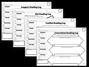 20 Weekly Reading Logs