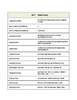 150 Must Know Math Facts for the ACT (Handout / Study Aid)