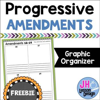 19th Amendment Teaching Resources Teachers Pay Teachers
