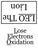 16 Oxidation Reduction Chemistry Flashcards