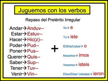 16 Spanish Verb Form Powerpoint Activities (Juguemos con los verbos)