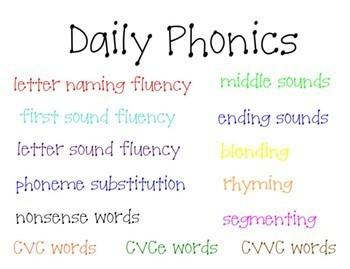Kindergarten Phonics for the Year
