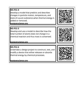 165 Incredibly Useful Simulations and Digital Tutorials for NGSS MS-PS1 Science
