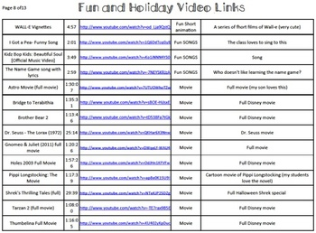 166 Fun and Holidays - YouTube Video Links for Video Clips, Songs, & Movies