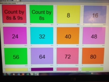 17 Different Multiplication Facts PowerPoints:  Skip Count by Each Fact!