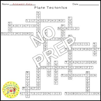 17 Earth Science Crossword Puzzle Coloring Worksheets Middle School
