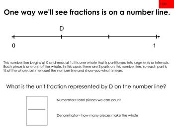 17 Fractions Mini Lessons+Classwork+homework- editable ppt.