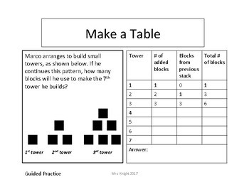 Nontraditional Math Word Problems-Critical Thinking-Problem Solving Strategy