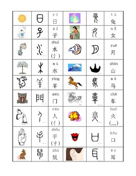 18 Basic Chinese Characters