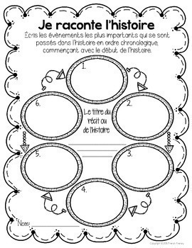 18 French Graphic Organizers Bundle for Reading, Writing & Organization (PART 1)
