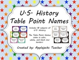 18 U.S. History Table Point Group Names