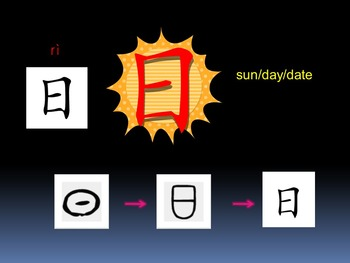18 basic simple Chinese characters